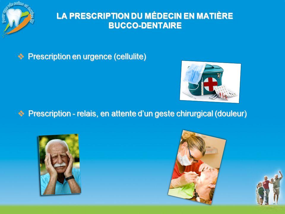 LA PRESCRIPTION DU MÉDECIN EN MATIÈRE BUCCO-DENTAIRE Prescription en urgence (cellulite) Prescription en urgence (cellulite) Prescription - relais, en