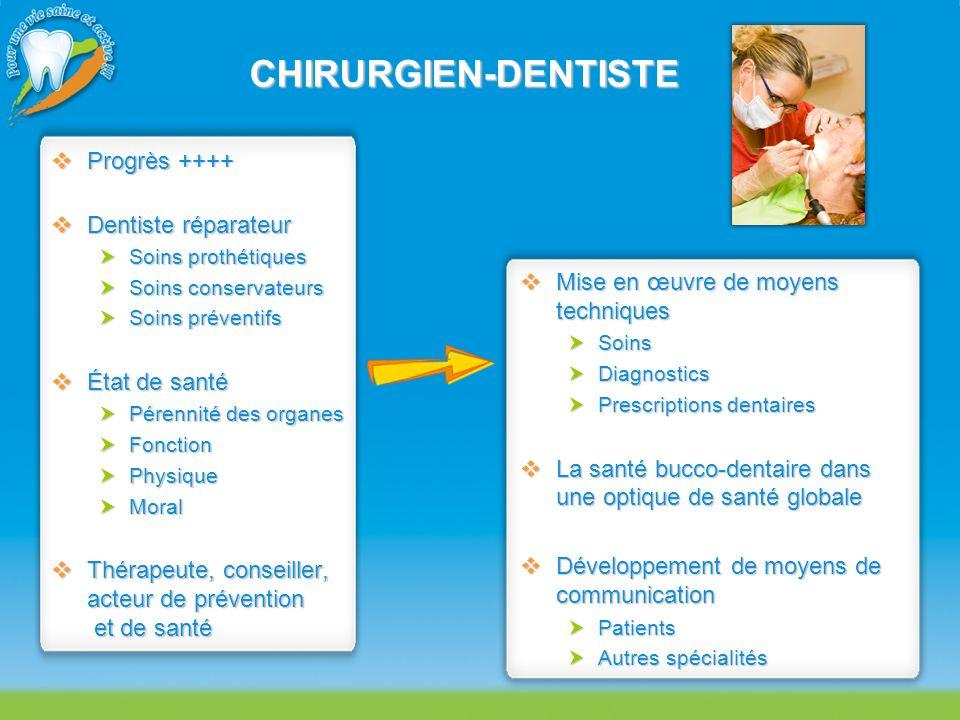 CHIRURGIEN-DENTISTE Progrès ++++ Progrès ++++ Dentiste réparateur Dentiste réparateur Soins prothétiques Soins prothétiques Soins conservateurs Soins