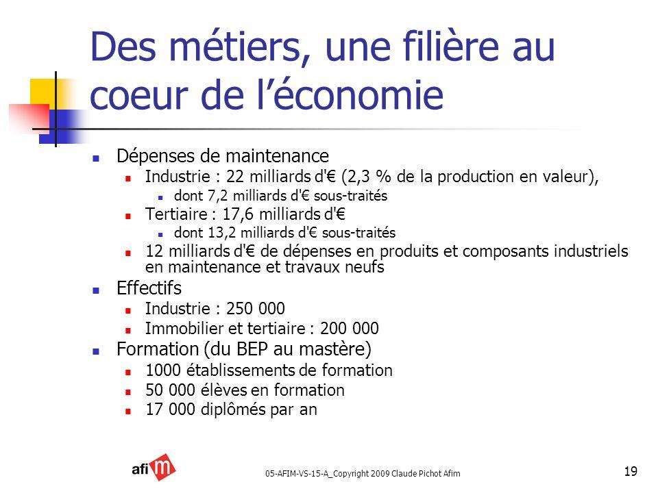 05-AFIM-VS-15-A_Copyright 2009 Claude Pichot Afim 19 Des métiers, une filière au coeur de léconomie Dépenses de maintenance Industrie : 22 milliards d
