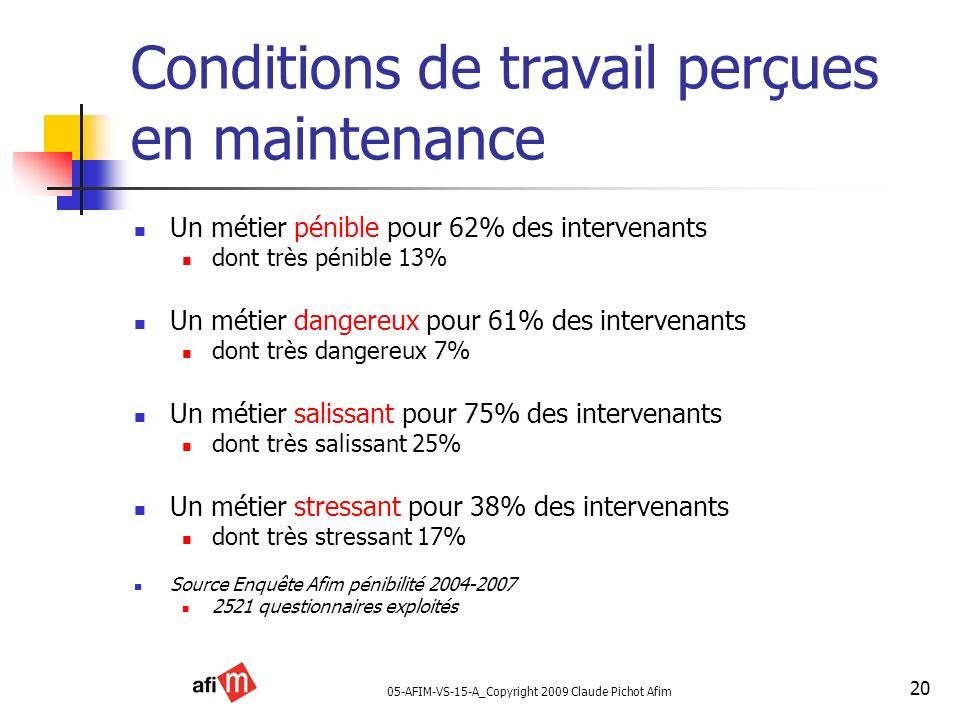 05-AFIM-VS-15-A_Copyright 2009 Claude Pichot Afim 20 Conditions de travail perçues en maintenance Un métier pénible pour 62% des intervenants dont trè