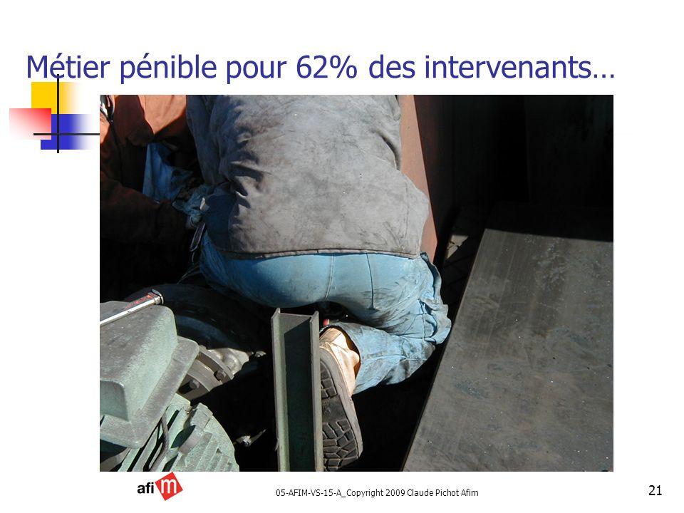 05-AFIM-VS-15-A_Copyright 2009 Claude Pichot Afim 21 Métier pénible pour 62% des intervenants…