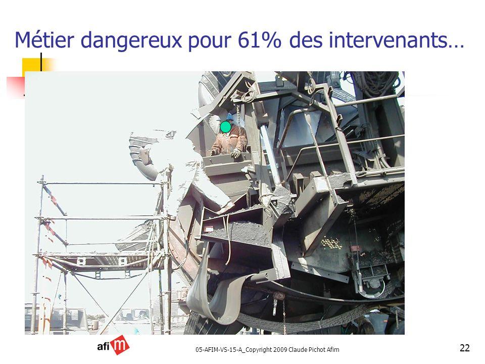 05-AFIM-VS-15-A_Copyright 2009 Claude Pichot Afim 22 Métier dangereux pour 61% des intervenants…