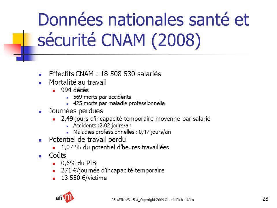 05-AFIM-VS-15-A_Copyright 2009 Claude Pichot Afim 28 Données nationales santé et sécurité CNAM (2008) Effectifs CNAM : 18 508 530 salariés Mortalité a