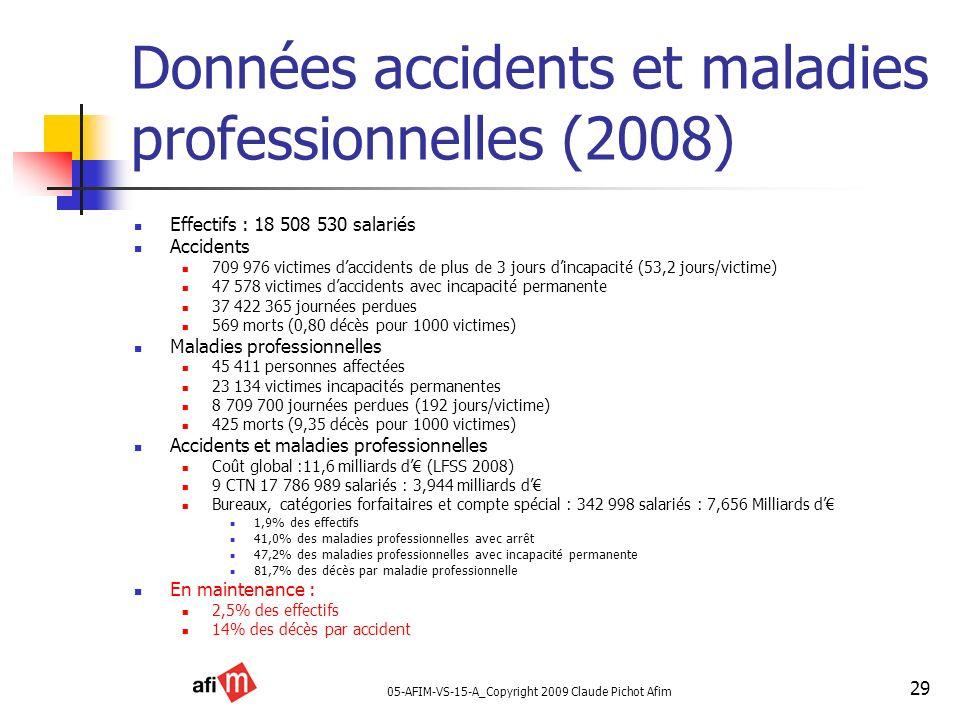 05-AFIM-VS-15-A_Copyright 2009 Claude Pichot Afim 29 Données accidents et maladies professionnelles (2008) Effectifs : 18 508 530 salariés Accidents 7