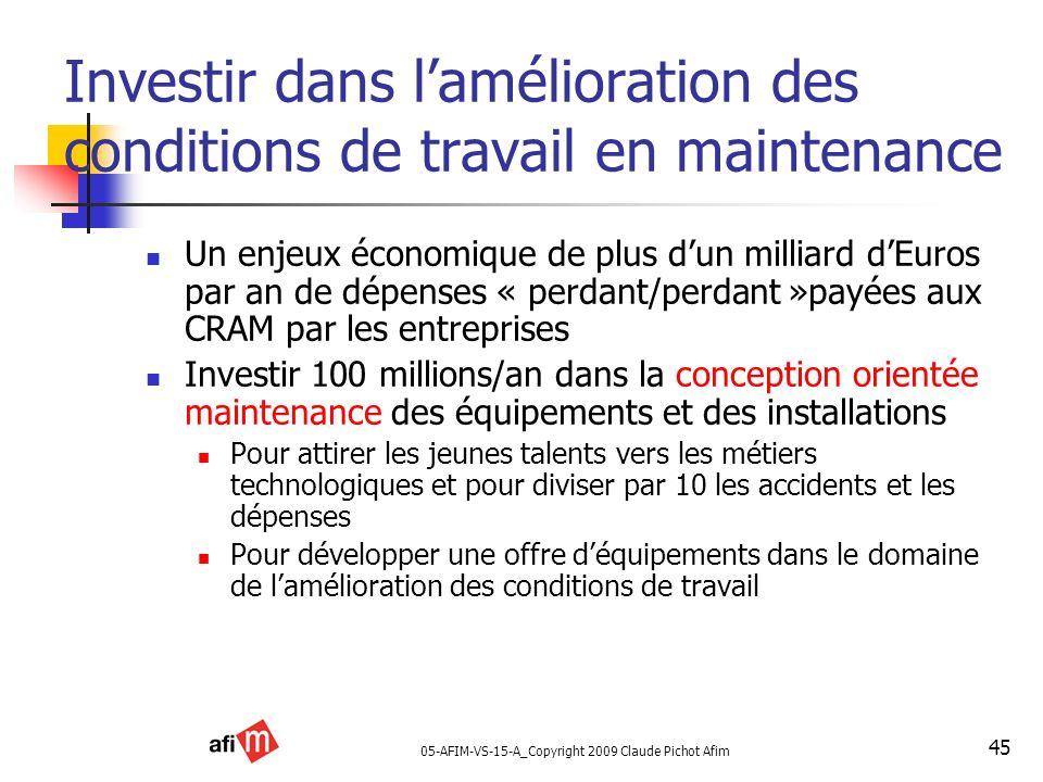 05-AFIM-VS-15-A_Copyright 2009 Claude Pichot Afim 45 Investir dans lamélioration des conditions de travail en maintenance Un enjeux économique de plus