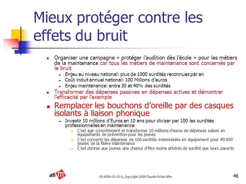 05-AFIM-VS-15-A_Copyright 2009 Claude Pichot Afim 46 Mieux protéger contre les effets du bruit Organiser une campagne « protéger laudition dès lécole
