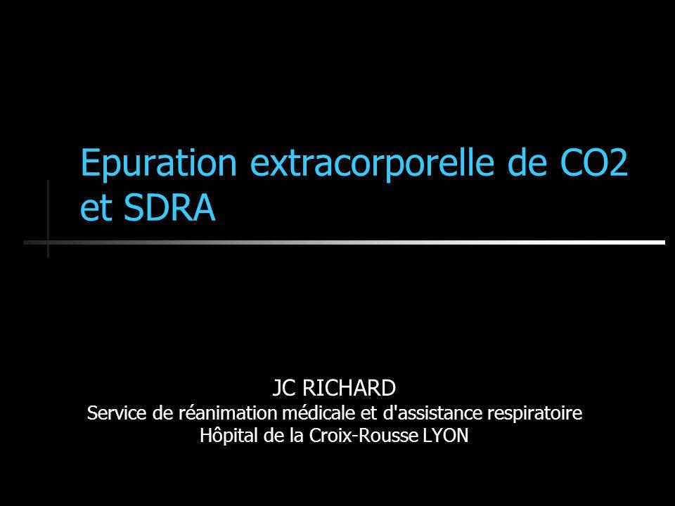 Epuration extracorporelle de CO2 et SDRA JC RICHARD Service de réanimation médicale et d'assistance respiratoire Hôpital de la Croix-Rousse LYON