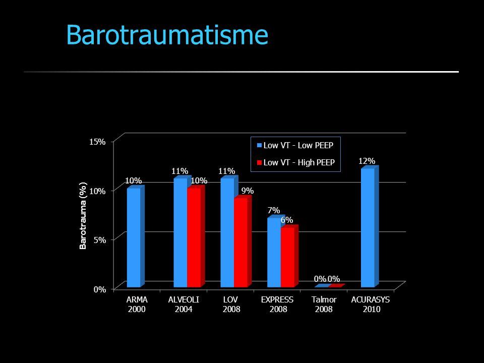 Barotraumatisme