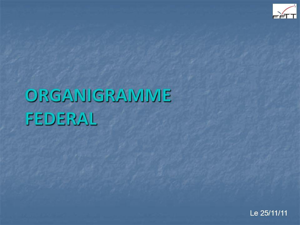 Secrétaire général Membre du comité directeur ttlustremant@free.fr 06.18.49.56.20