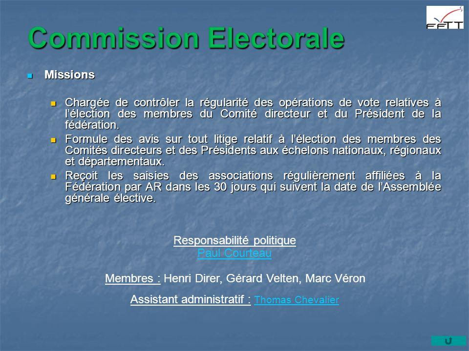 Missions Missions Chargée de contrôler la régularité des opérations de vote relatives à lélection des membres du Comité directeur et du Président de l
