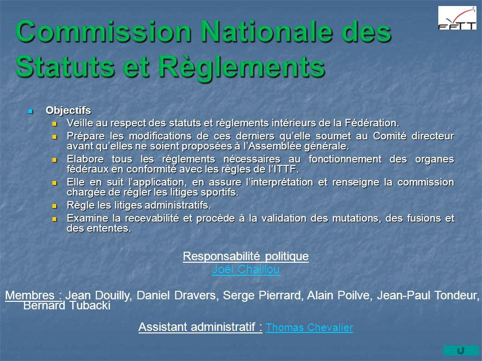 Objectifs Objectifs Veille au respect des statuts et règlements intérieurs de la Fédération. Veille au respect des statuts et règlements intérieurs de