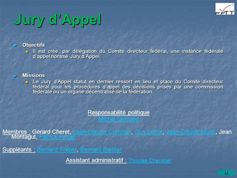 Objectifs Objectifs Il est créé, par délégation du Comité directeur fédéral, une instance fédérale dappel nommé Jury dAppel.