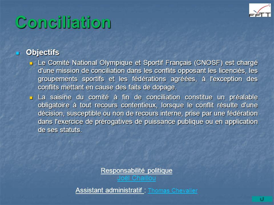 Objectifs Objectifs Le Comité National Olympique et Sportif Français (CNOSF) est chargé d une mission de conciliation dans les conflits opposant les licenciés, les groupements sportifs et les fédérations agréées, à l exception des conflits mettant en cause des faits de dopage.