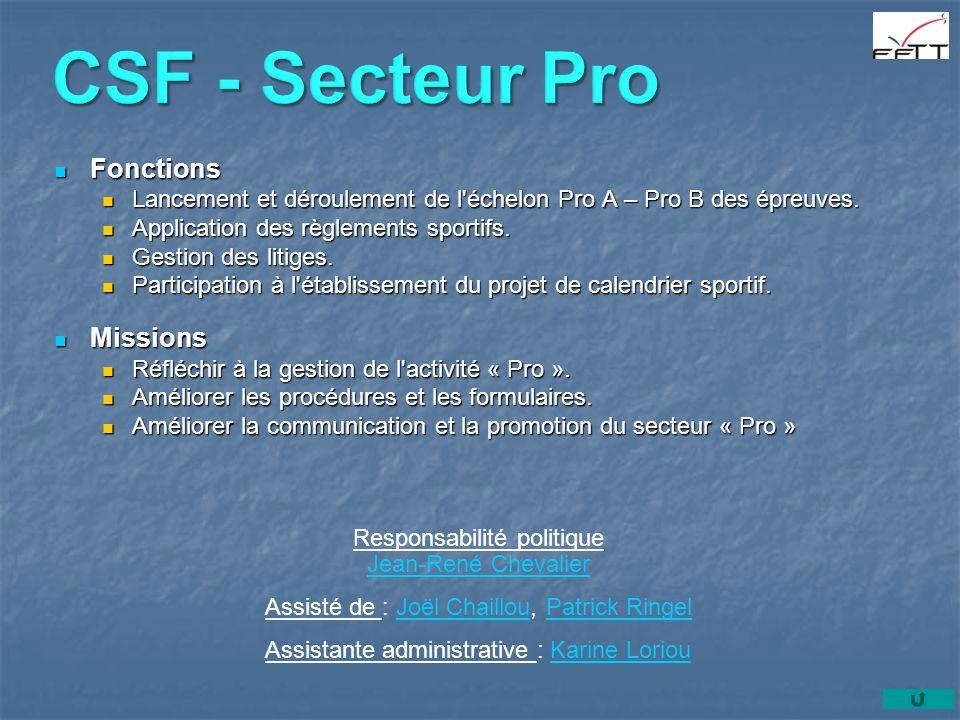 Fonctions Fonctions Lancement et déroulement de l'échelon Pro A – Pro B des épreuves. Lancement et déroulement de l'échelon Pro A – Pro B des épreuves
