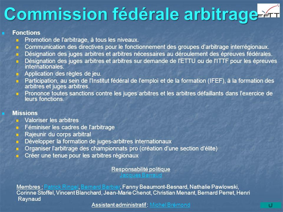 Fonctions Promotion de l'arbitrage, à tous les niveaux. Communication des directives pour le fonctionnement des groupes d'arbitrage interrégionaux. Dé