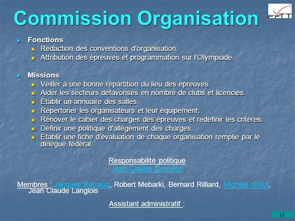 Fonctions Fonctions Rédaction des conventions d'organisation. Rédaction des conventions d'organisation. Attribution des épreuves et programmation sur