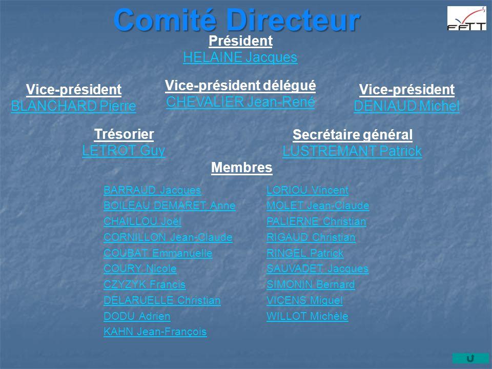 Pôle Marketing – Communication Développement Emploi – Formation Directeur de pôle Nicolas Barbeau