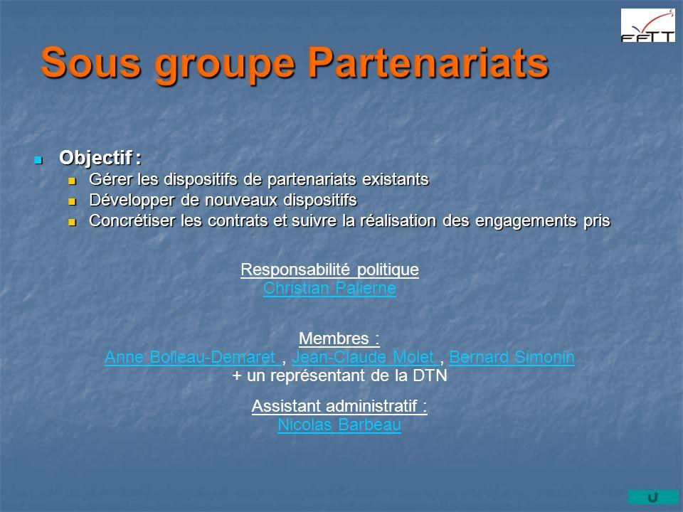 Membres : Anne Boileau-Demaret Anne Boileau-Demaret, Jean-Claude Molet, Bernard SimoninJean-Claude Molet Bernard Simonin + un représentant de la DTN A