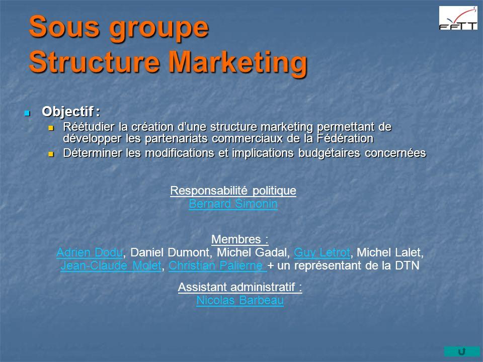 Membres : Adrien DoduAdrien Dodu, Daniel Dumont, Michel Gadal, Guy Letrot, Michel Lalet,Guy Letrot Jean-Claude MoletJean-Claude Molet, Christian Palie
