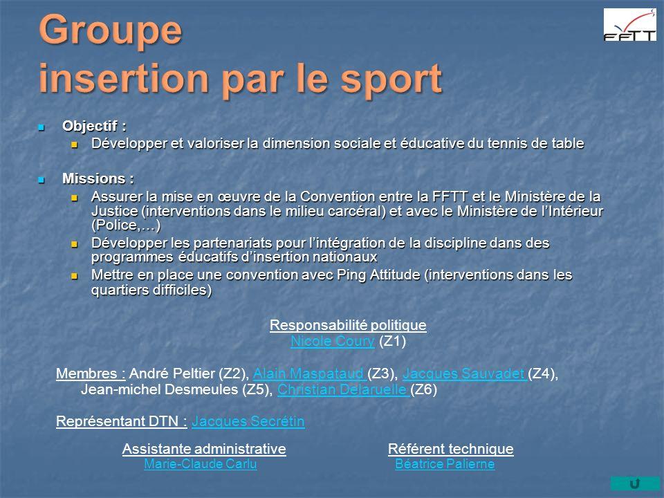 Objectif : Objectif : Développer et valoriser la dimension sociale et éducative du tennis de table Développer et valoriser la dimension sociale et édu