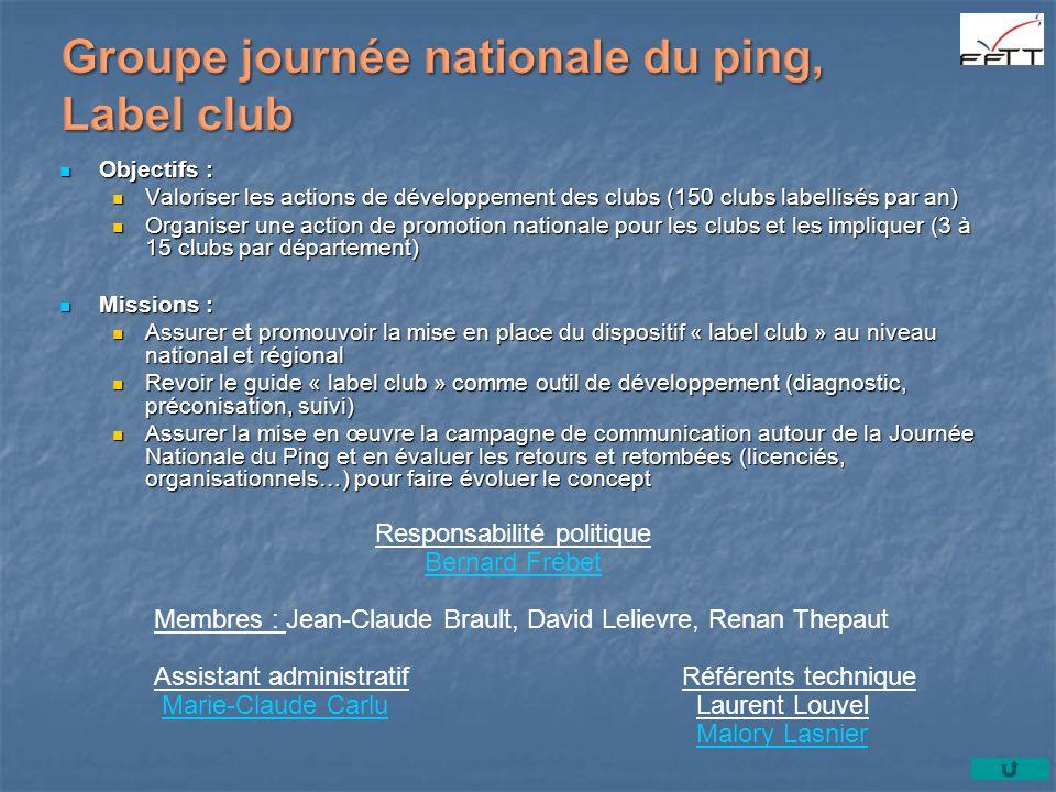 Objectifs : Objectifs : Valoriser les actions de développement des clubs (150 clubs labellisés par an) Valoriser les actions de développement des club