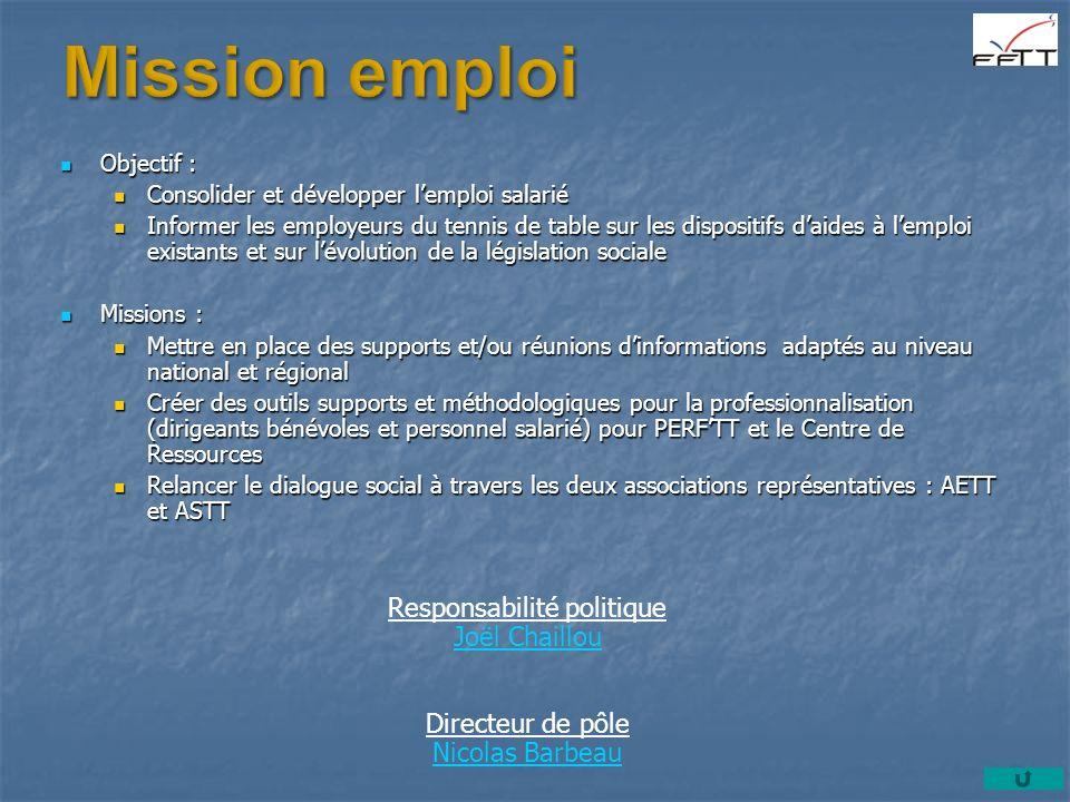 Objectif : Objectif : Consolider et développer lemploi salarié Consolider et développer lemploi salarié Informer les employeurs du tennis de table sur