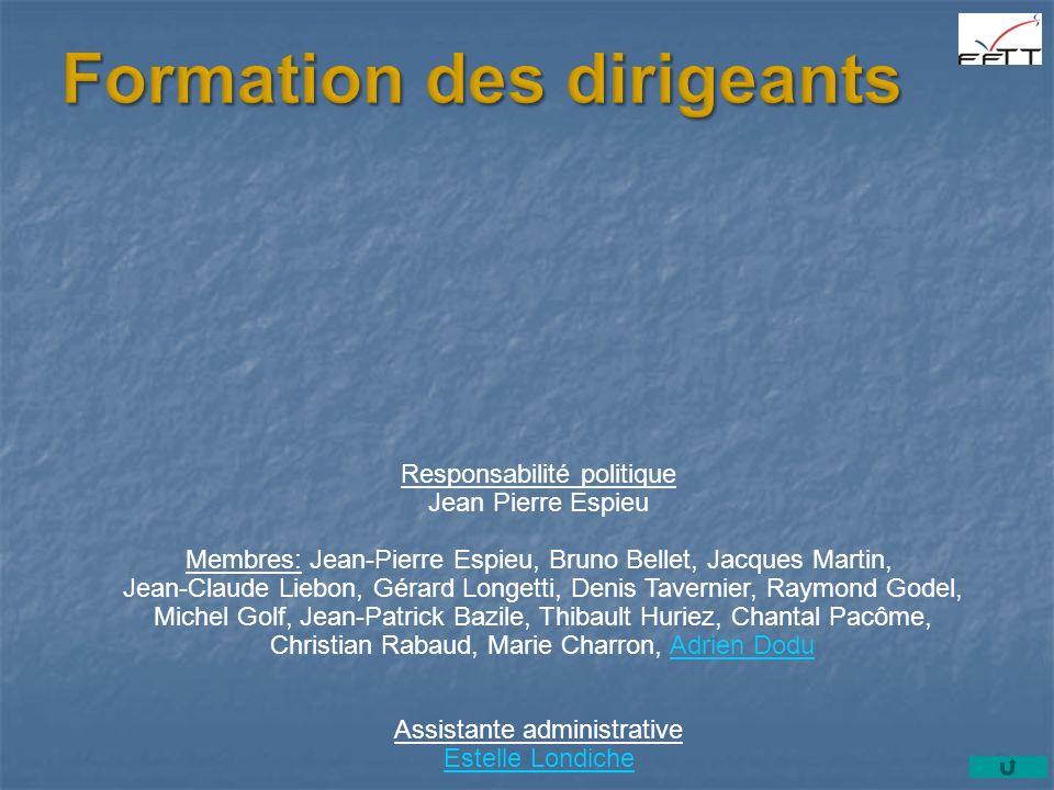 Responsabilité politique Jean Pierre Espieu Membres: Jean-Pierre Espieu, Bruno Bellet, Jacques Martin, Jean-Claude Liebon, Gérard Longetti, Denis Tave