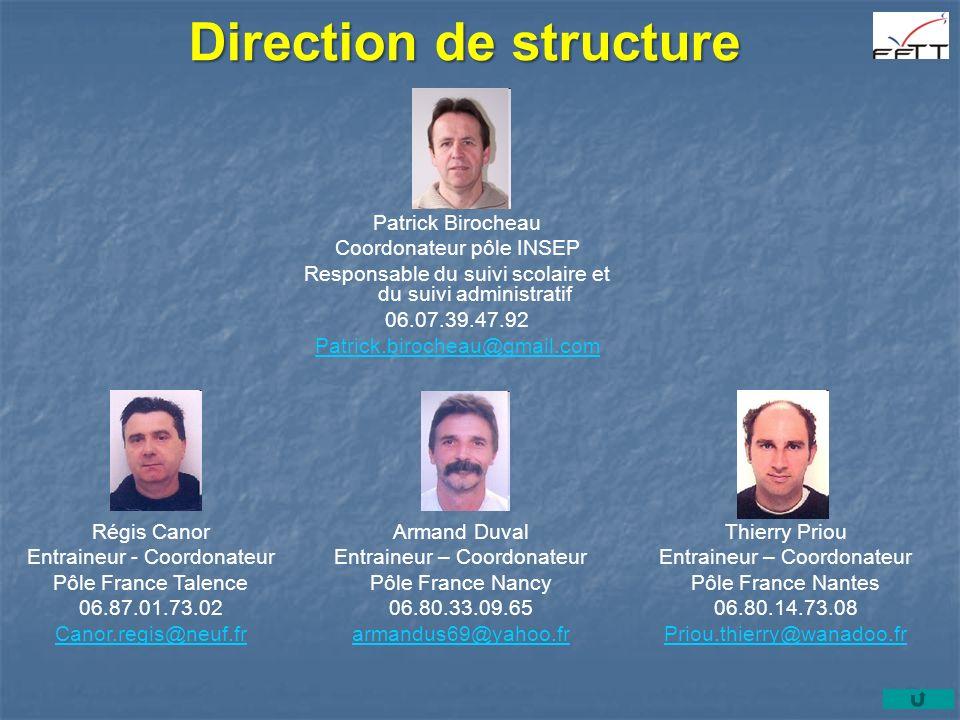 Direction de structure Patrick Birocheau Coordonateur pôle INSEP Responsable du suivi scolaire et du suivi administratif 06.07.39.47.92 Patrick.biroch