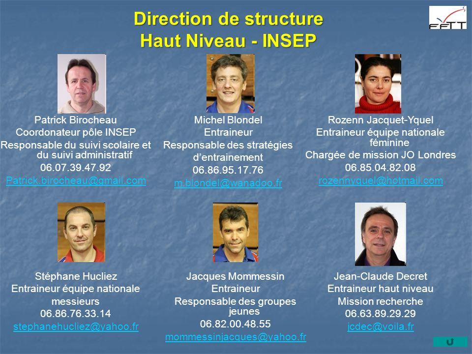Direction de structure Haut Niveau - INSEP Patrick Birocheau Coordonateur pôle INSEP Responsable du suivi scolaire et du suivi administratif 06.07.39.