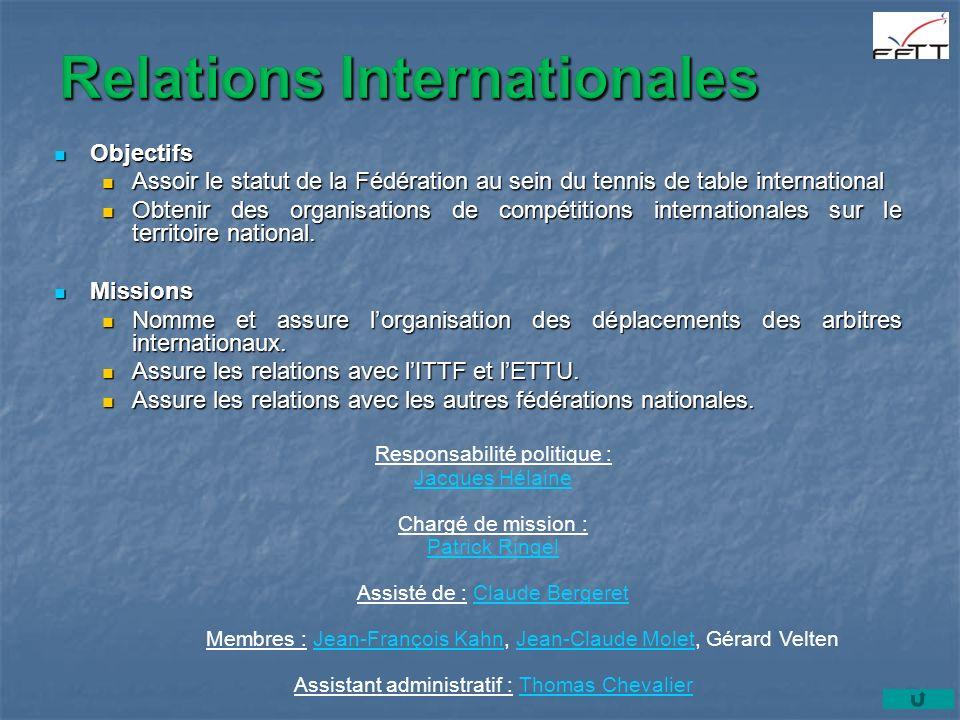 Objectifs Objectifs Assoir le statut de la Fédération au sein du tennis de table international Assoir le statut de la Fédération au sein du tennis de table international Obtenir des organisations de compétitions internationales sur le territoire national.