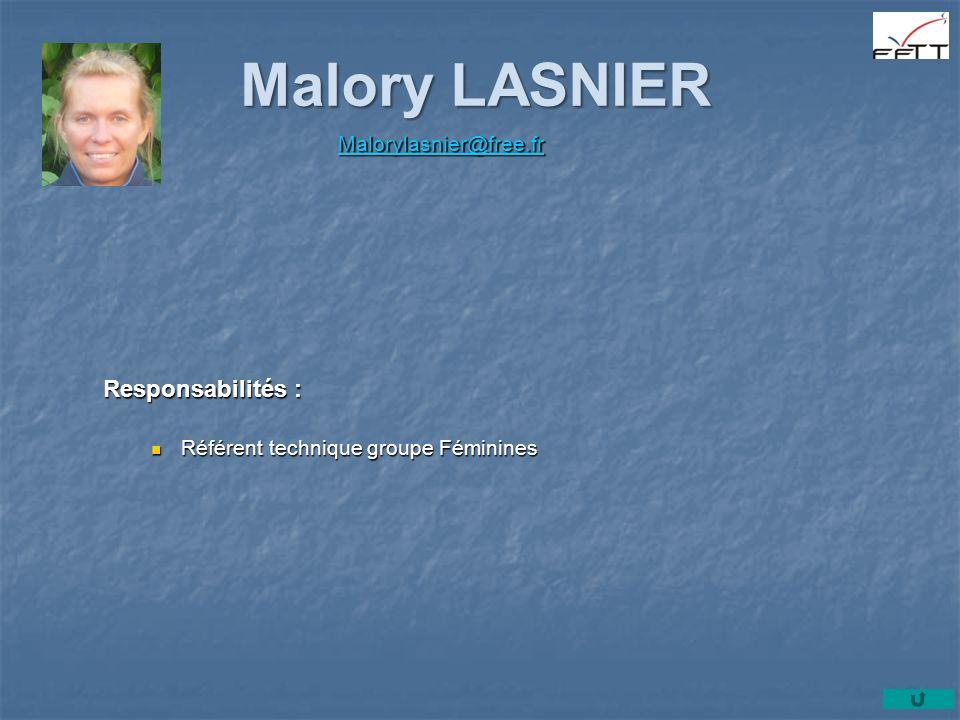 Malory LASNIER Malorylasnier@free.fr Responsabilités : Référent technique groupe Féminines Référent technique groupe Féminines