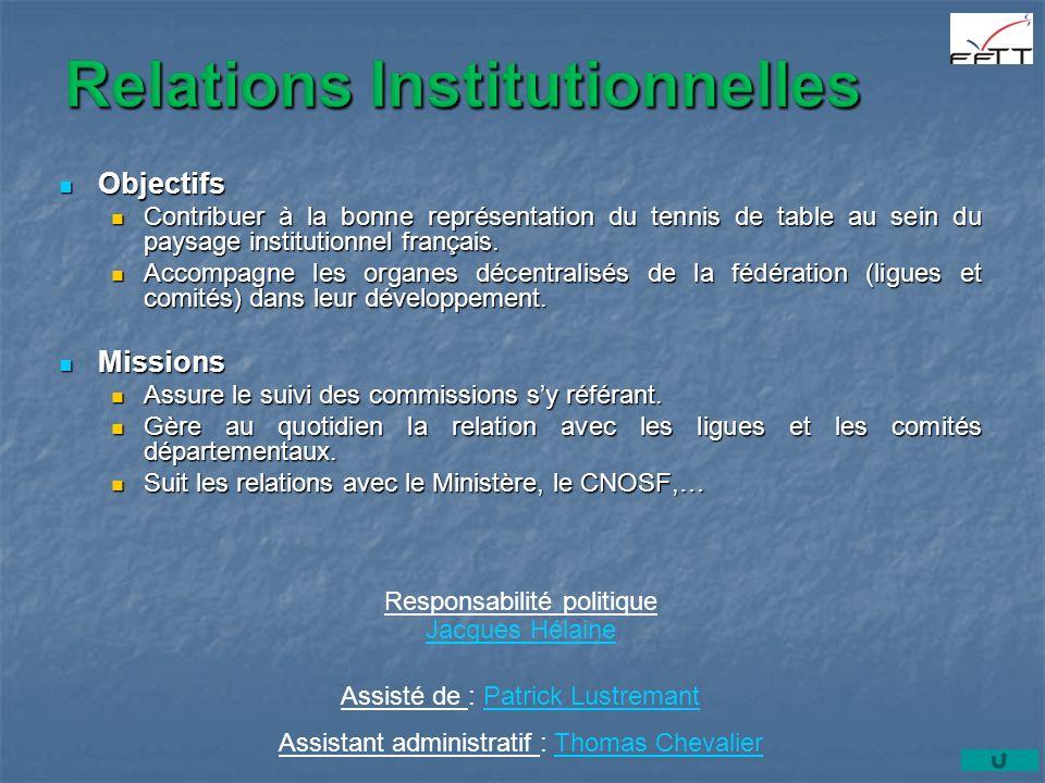 Objectifs Objectifs Contribuer à la bonne représentation du tennis de table au sein du paysage institutionnel français. Contribuer à la bonne représen