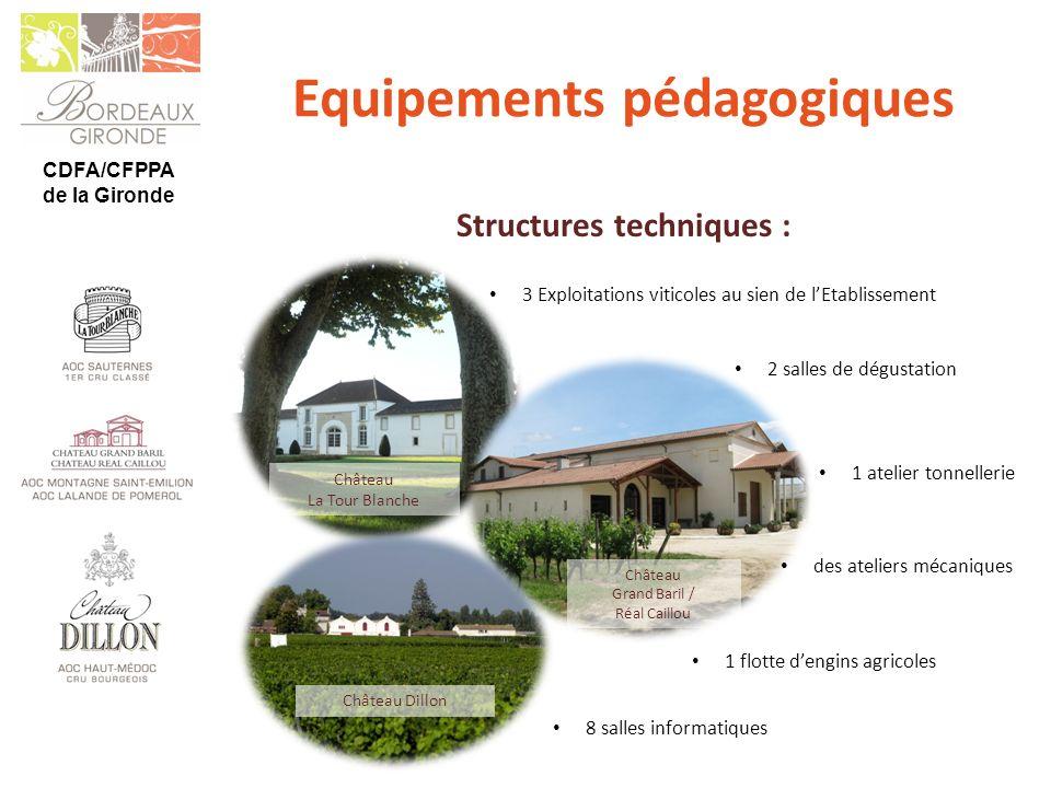 CDFA/CFPPA de la Gironde Structures techniques : 3 Exploitations viticoles au sien de lEtablissement Château Dillon Château La Tour Blanche Château Gr