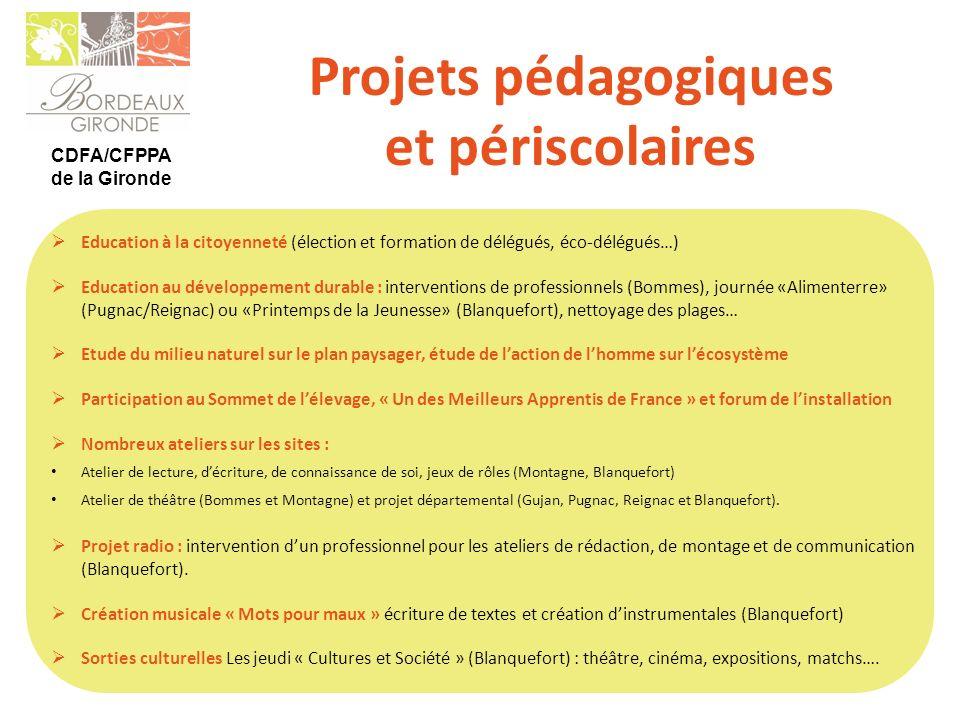 CDFA/CFPPA de la Gironde Projets pédagogiques et périscolaires Education à la citoyenneté (élection et formation de délégués, éco-délégués…) Education