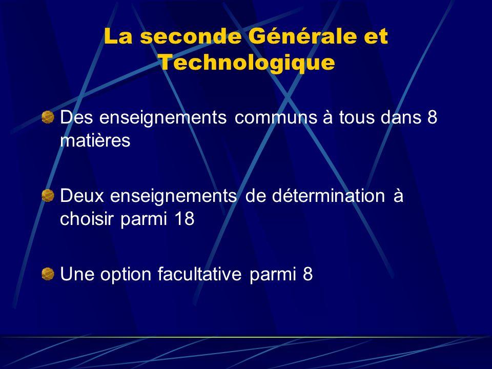 La seconde Générale et Technologique Des enseignements communs à tous dans 8 matières Deux enseignements de détermination à choisir parmi 18 Une option facultative parmi 8