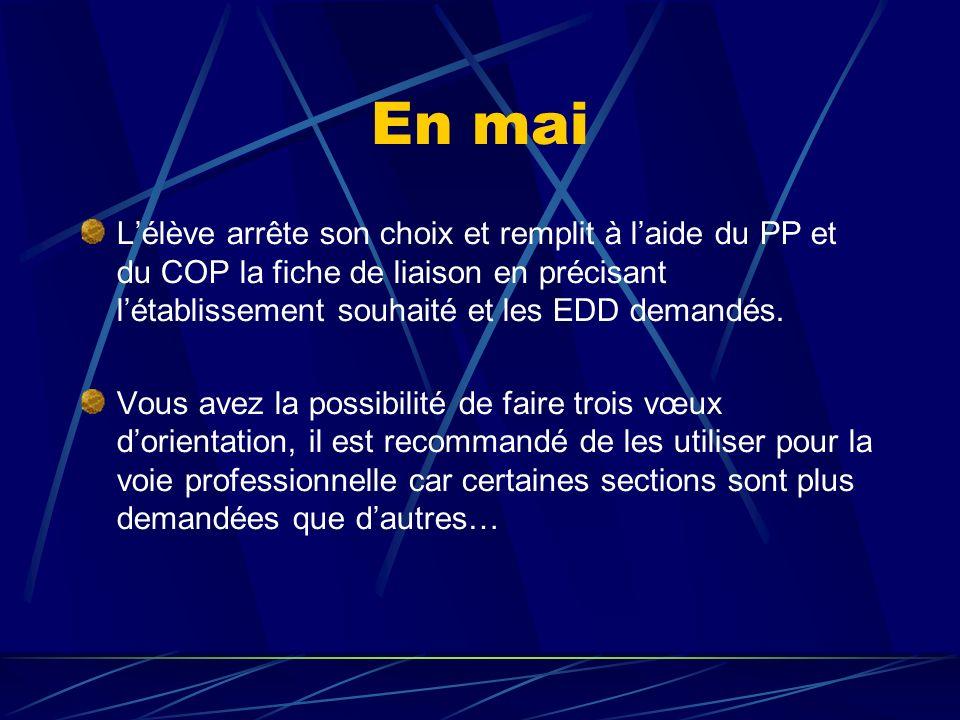 En mai Lélève arrête son choix et remplit à laide du PP et du COP la fiche de liaison en précisant létablissement souhaité et les EDD demandés.