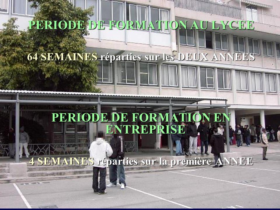 PERIODE DE FORMATION AU LYCEE 64 SEMAINES réparties sur les DEUX ANNEES PERIODE DE FORMATION EN ENTREPRISE 4 SEMAINES réparties sur la première ANNEE