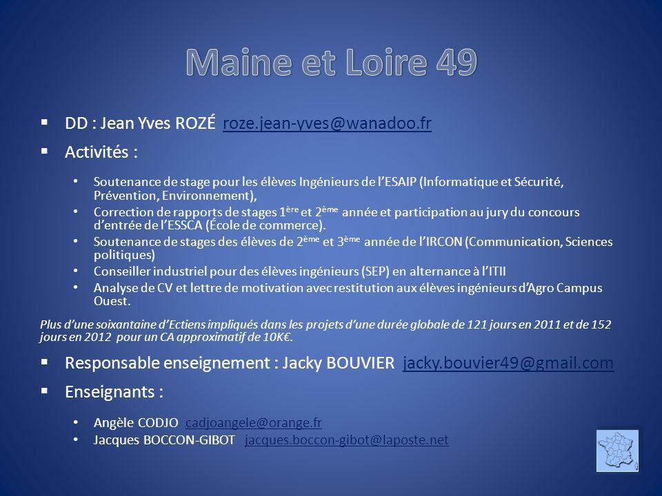DD : Jean Yves ROZÉ roze.jean-yves@wanadoo.frroze.jean-yves@wanadoo.fr Activités : Soutenance de stage pour les élèves Ingénieurs de lESAIP (Informati