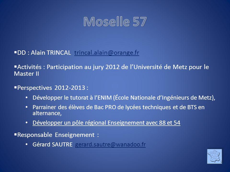 DD : Alain TRINCAL trincal.alain@orange.frtrincal.alain@orange.fr Activités : Participation au jury 2012 de lUniversité de Metz pour le Master II Pers