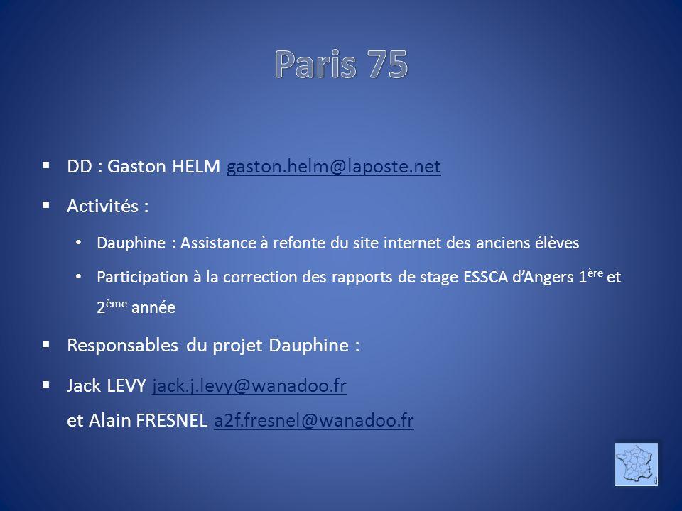 DD : Gaston HELM gaston.helm@laposte.netgaston.helm@laposte.net Activités : Dauphine : Assistance à refonte du site internet des anciens élèves Partic