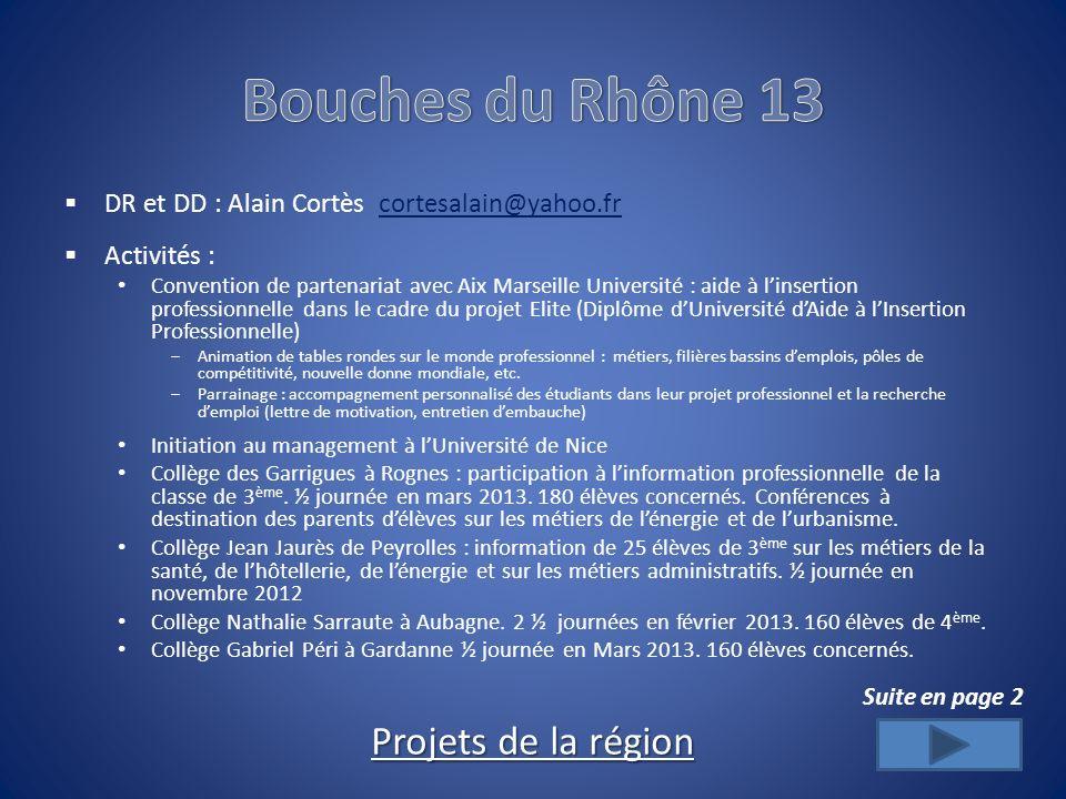 DR et DD : Alain Cortès cortesalain@yahoo.frcortesalain@yahoo.fr Activités : Convention de partenariat avec Aix Marseille Université : aide à linserti