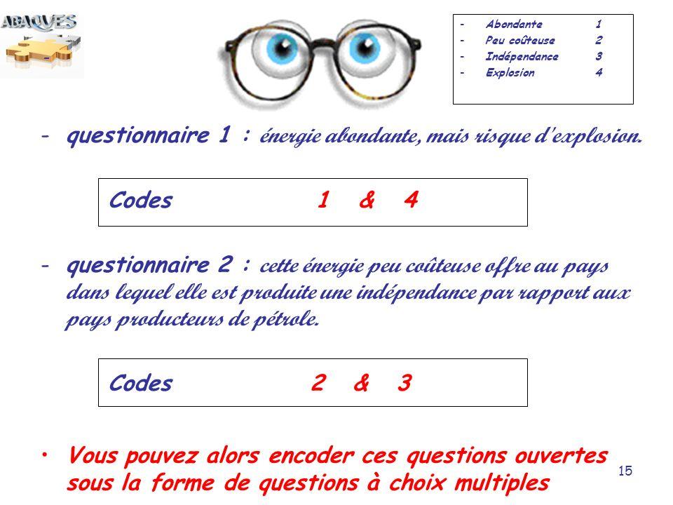 15 -questionnaire 1 : énergie abondante, mais risque d'explosion. Codes 1 & 4 -questionnaire 2 : cette énergie peu coûteuse offre au pays dans lequel