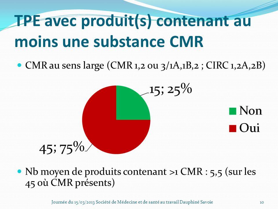 TPE avec produit(s) contenant au moins une substance CMR CMR au sens large (CMR 1,2 ou 3/1A,1B,2 ; CIRC 1,2A,2B) Nb moyen de produits contenant >1 CMR