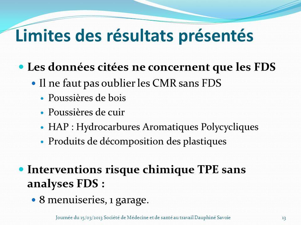 Limites des résultats présentés Les données citées ne concernent que les FDS Il ne faut pas oublier les CMR sans FDS Poussières de bois Poussières de