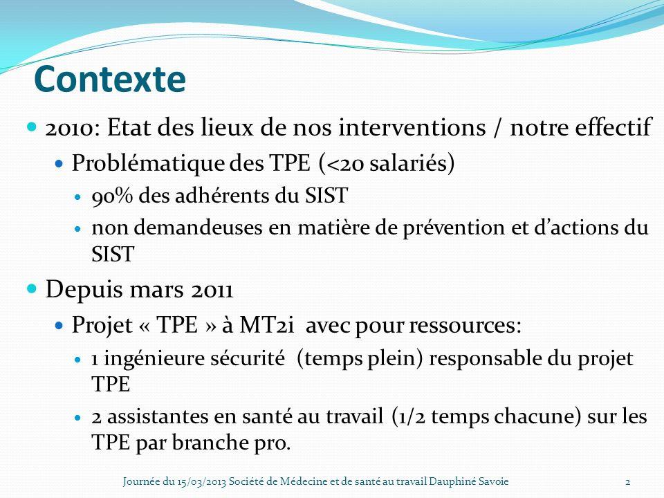 Contexte 2010: Etat des lieux de nos interventions / notre effectif Problématique des TPE (<20 salariés) 90% des adhérents du SIST non demandeuses en