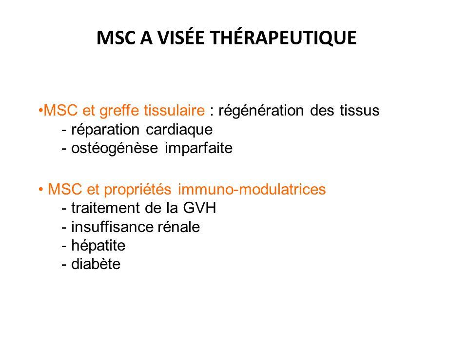 MSC A VISÉE THÉRAPEUTIQUE MSC et greffe tissulaire : régénération des tissus - réparation cardiaque - ostéogénèse imparfaite MSC et propriétés immuno-