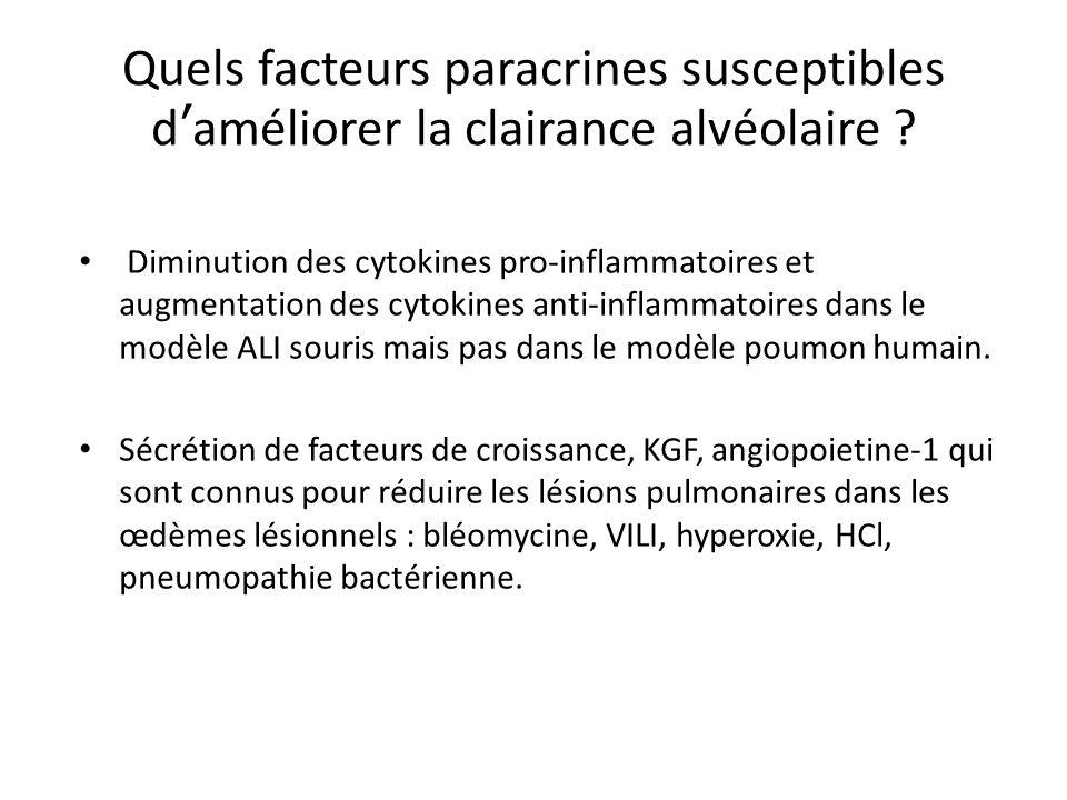 Quels facteurs paracrines susceptibles daméliorer la clairance alvéolaire ? Diminution des cytokines pro-inflammatoires et augmentation des cytokines
