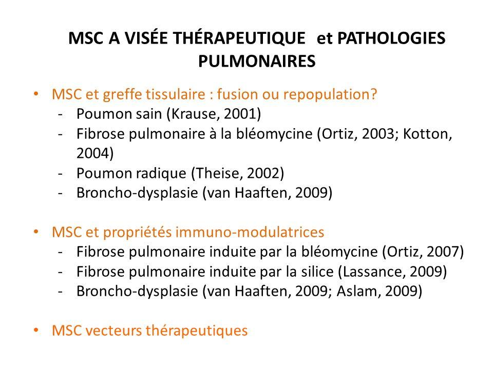 MSC A VISÉE THÉRAPEUTIQUE et PATHOLOGIES PULMONAIRES MSC et greffe tissulaire : fusion ou repopulation? -Poumon sain (Krause, 2001) -Fibrose pulmonair