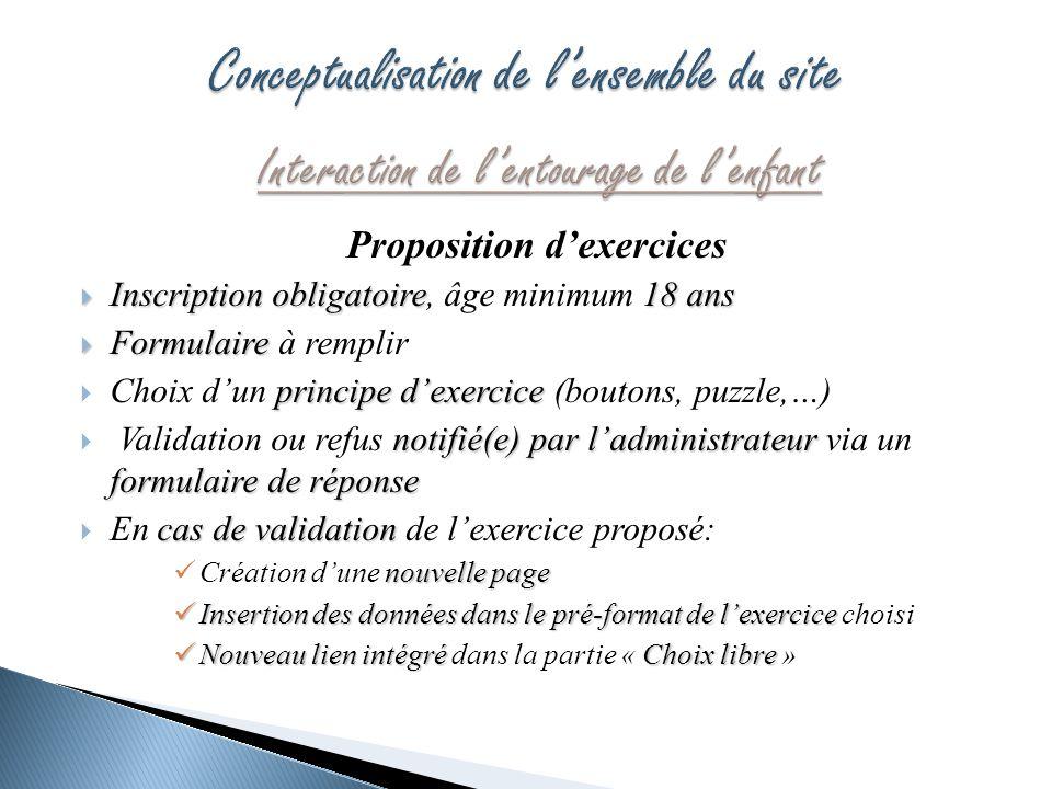 Proposition dexercices Inscription obligatoire18 ans Inscription obligatoire, âge minimum 18 ans Formulaire Formulaire à remplir principe dexercice Ch