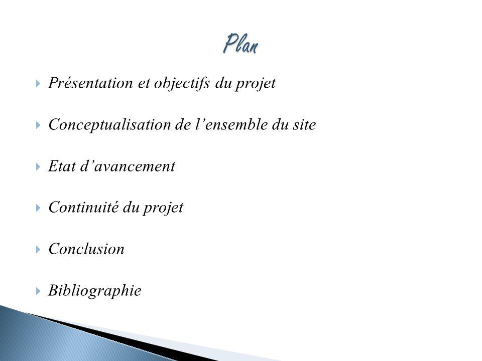 Présentation et objectifs du projet Conceptualisation de lensemble du site Etat davancement Continuité du projet Conclusion Bibliographie